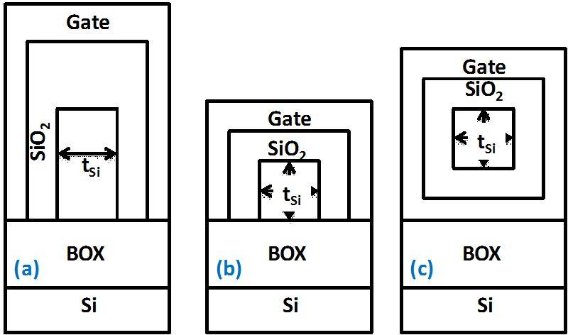 Silicon Nanowire FinFETs   IntechOpen