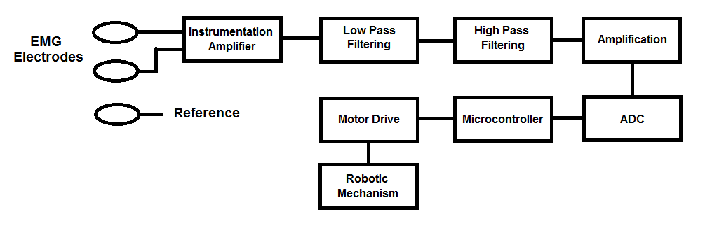 Emg Wire Diagram | Wiring Diagrams Old Emg Wiring Diagram Srat on