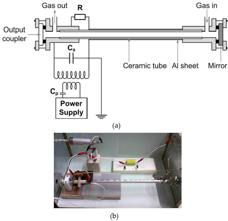 on gas laser schematic diagram