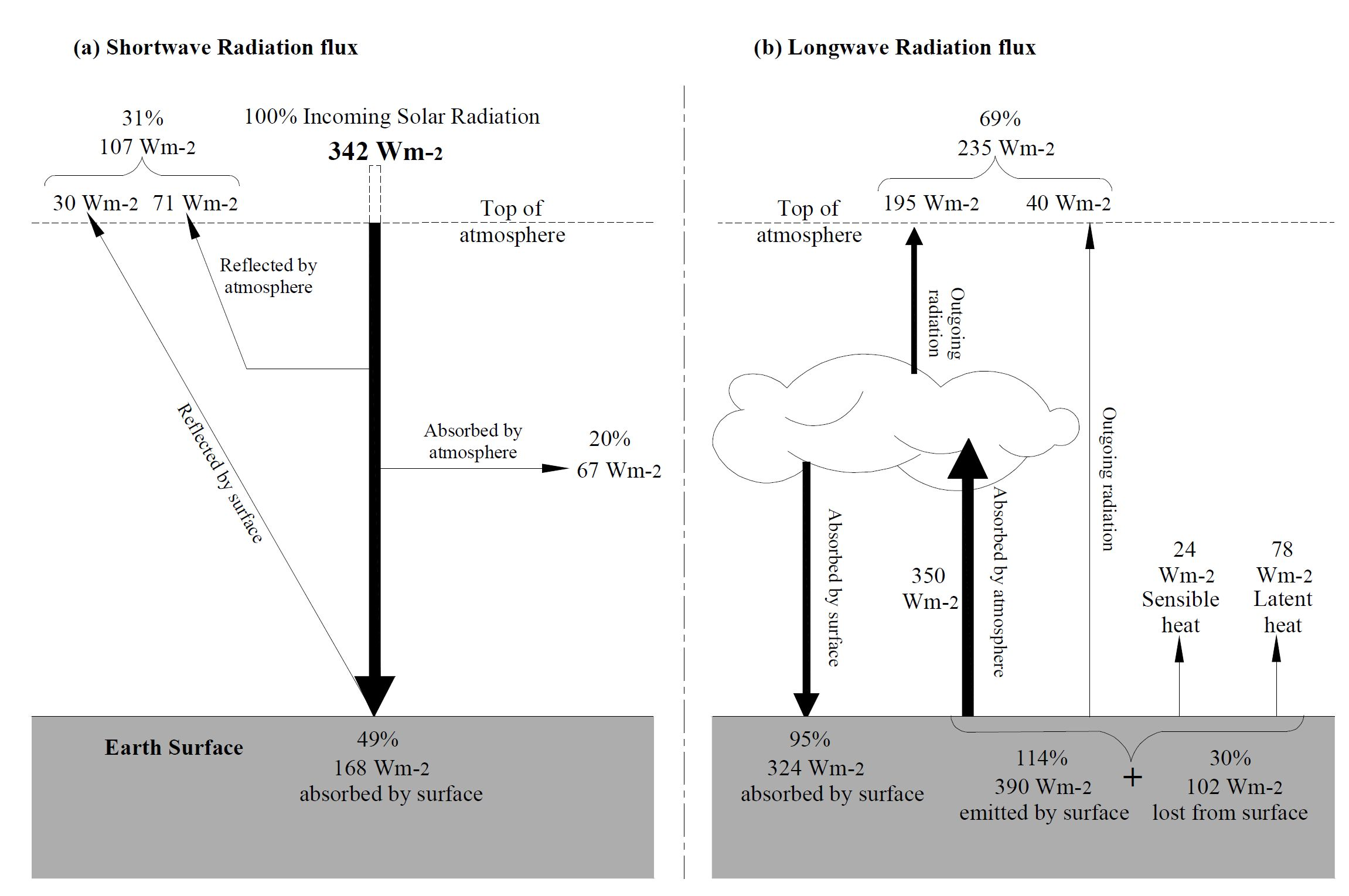 Earth Shelters A Review Of Energy Conservation Properties In French Drain Diagram Http Wwwaridbasementwaterproofingcom Index Figure 10