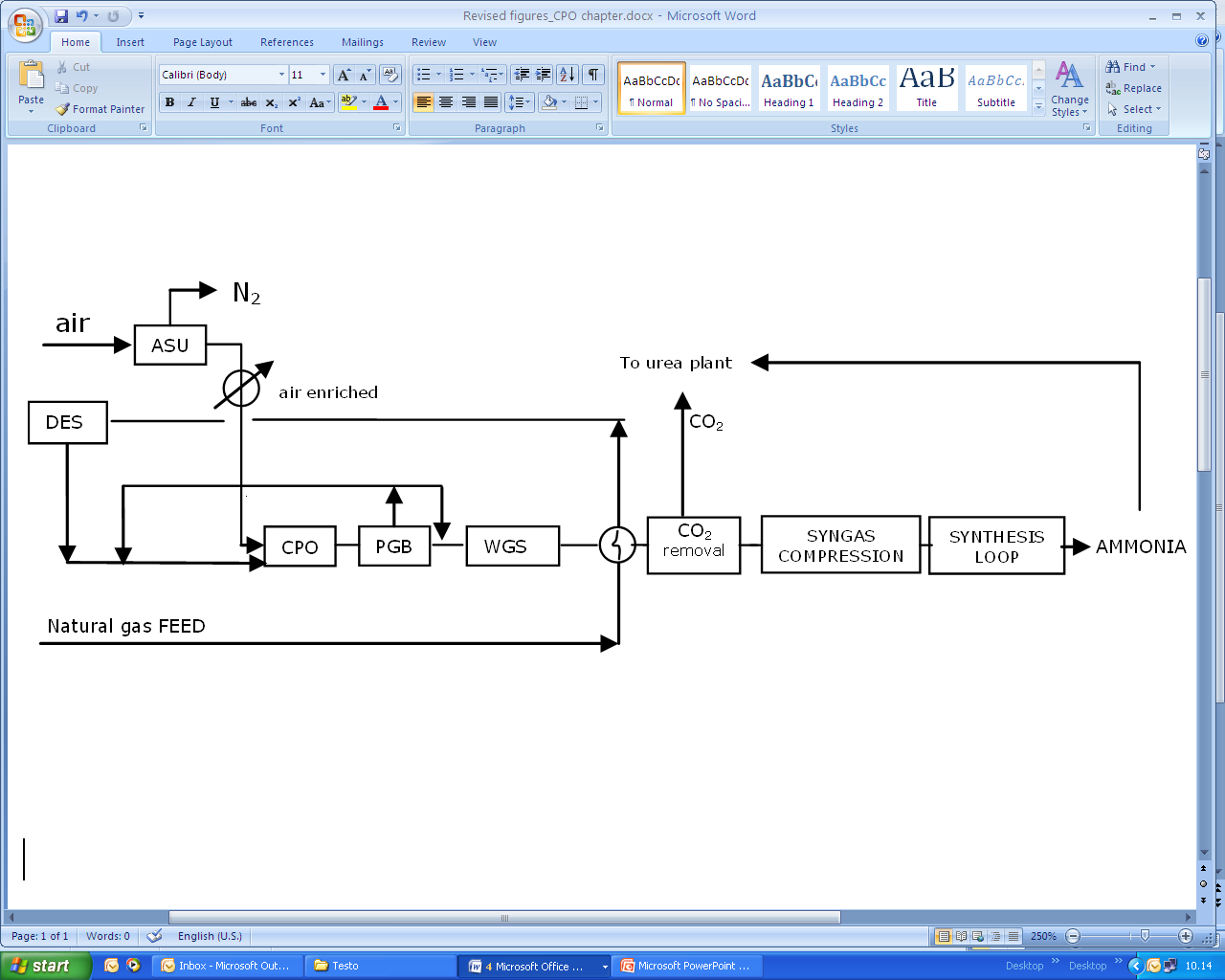 Natural Gas Catalytic Partial Oxidation A Way To Syngas And Bulk Process Flow Diagram Gtl Plant Figure 8