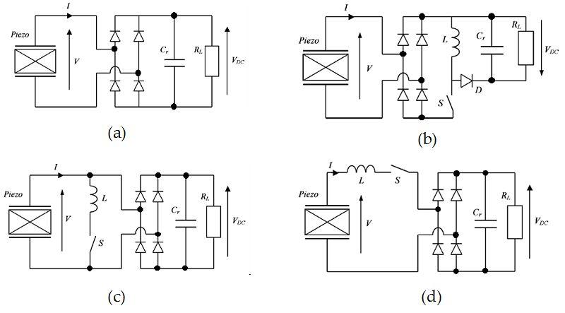 piezoelectric mems power generators for vibration energy harvesting