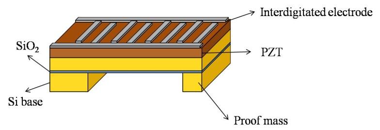 Piezoelectric MEMS Power Generators for Vibration Energy