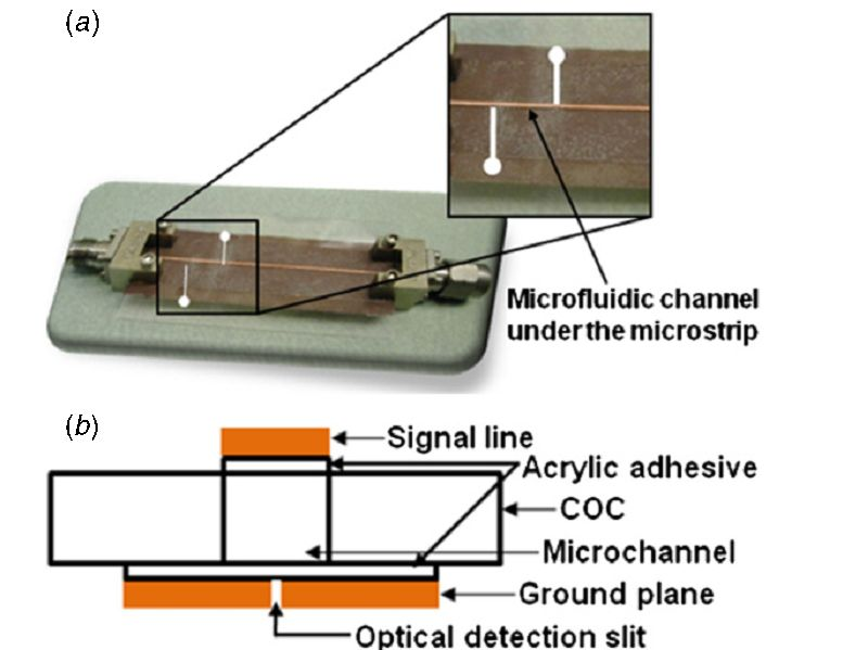 Microwave Lectric Heating Of Fluids