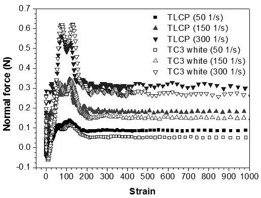 Гидроизоляция цементным раствором смета кварцевый песок в керамзитобетон