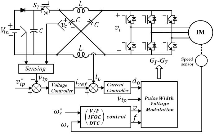 z source inverter for automotive applications intechopen  block diagram of z source inverter #10