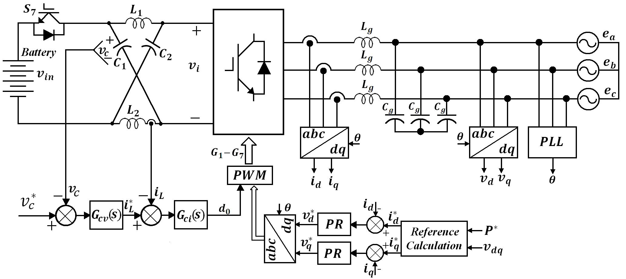 z source inverter for automotive applications intechopen  block diagram of z source inverter #15