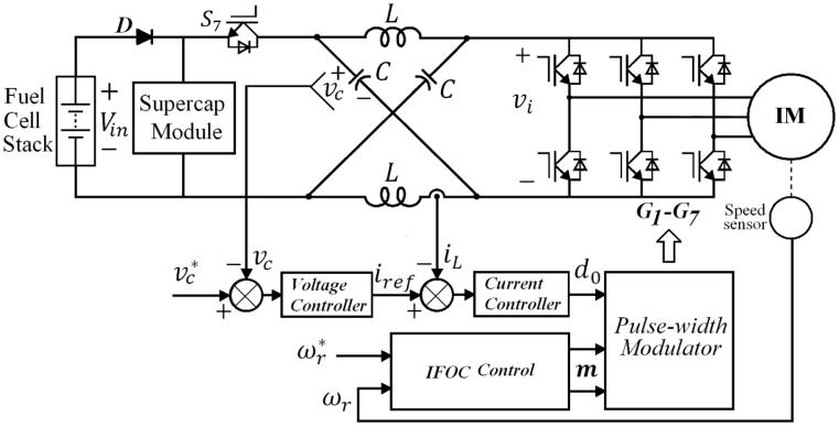 z-source inverter for automotive applications   intechopen  intechopen