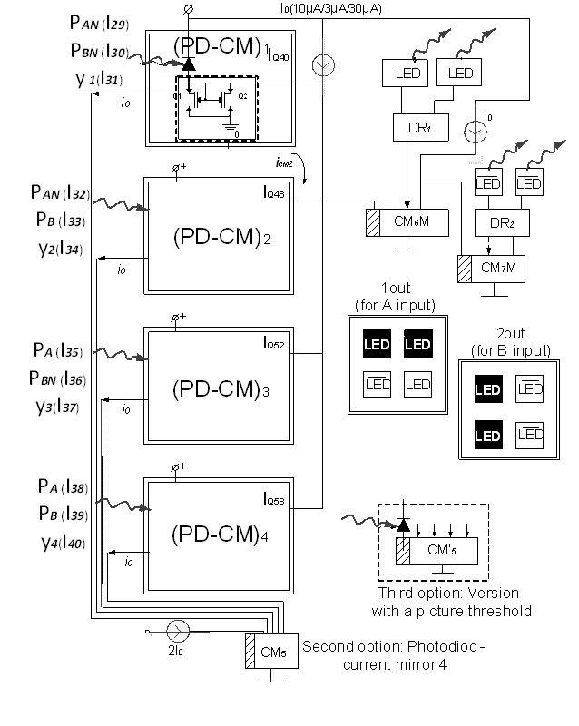 design and modeling of optoelectronic photocurrent reconfigurable  opr  multifunctional logic