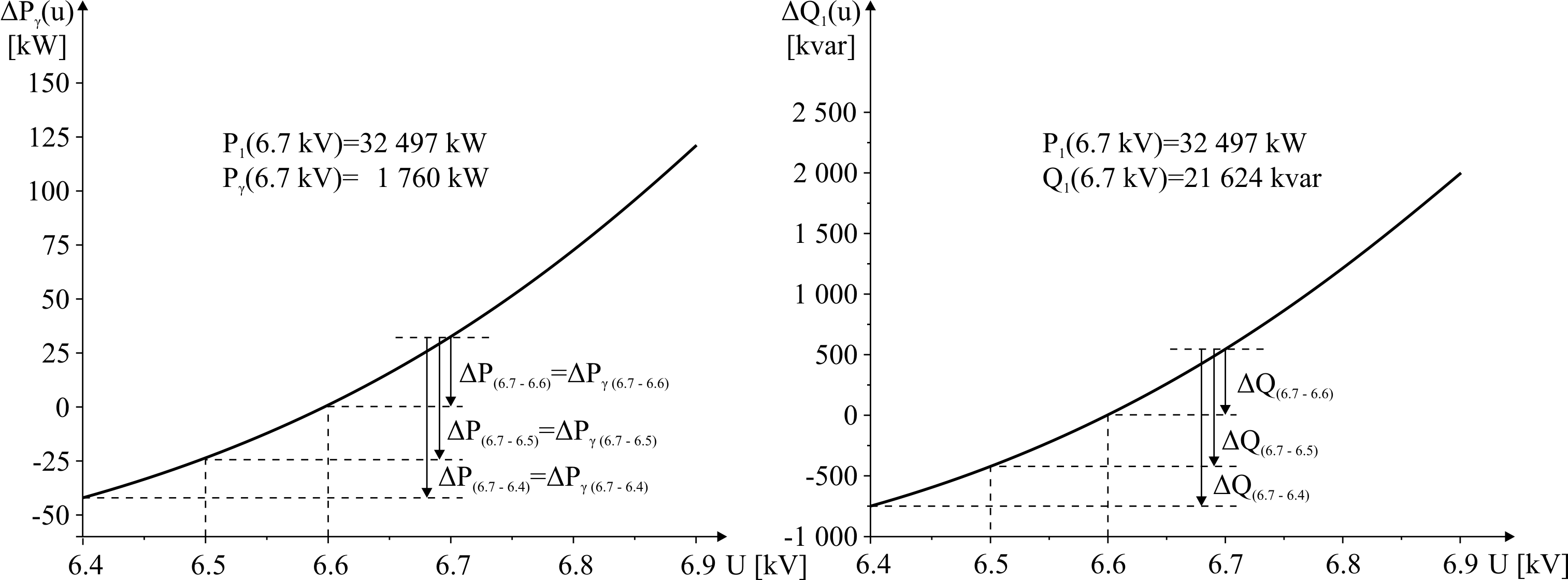 Effects Of Voltage Quality On Induction Motors Efficient Energy Across The Individual Components Is Equal To That At Power Figure 4 Dependency Total