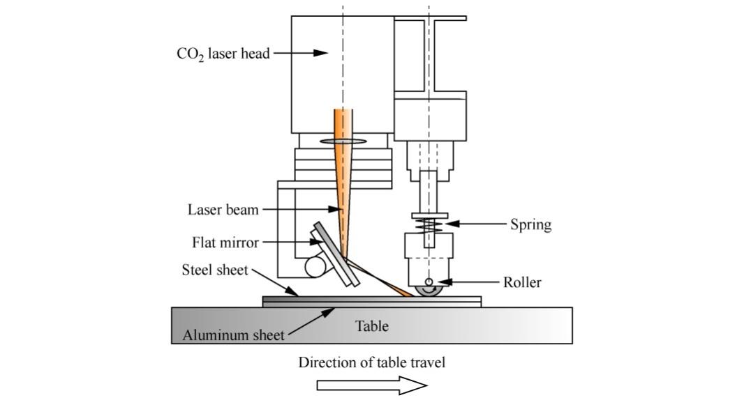 laser welding diagram wiring diagram sys Figure 4 Energy Diagrams