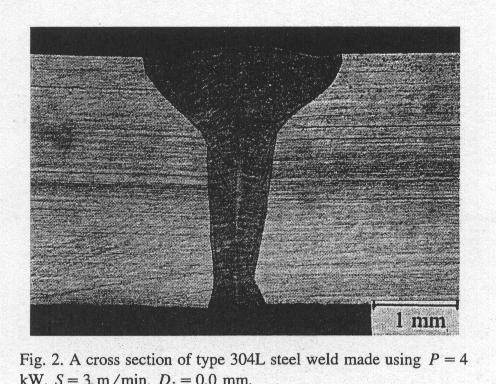 Laser Beam Welding of Austenitic Stainless Steels – Similar
