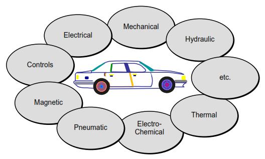 Energy Efficiency of Electric Vehicles   IntechOpen