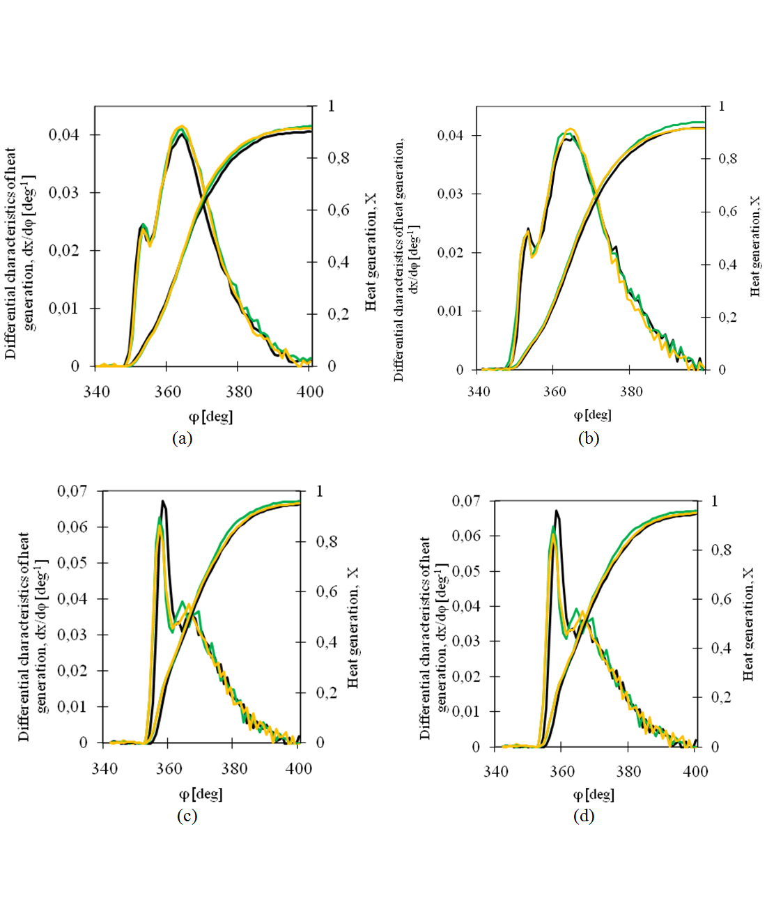 Simulation Of Biofuels Combustion In Diesel Engines Intechopen Burning Engine Fuel Diagram Figure 10