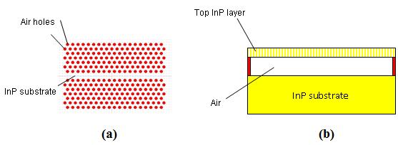 Photonic Crystals: Journal of Modern Optics: Vol 41, No 2