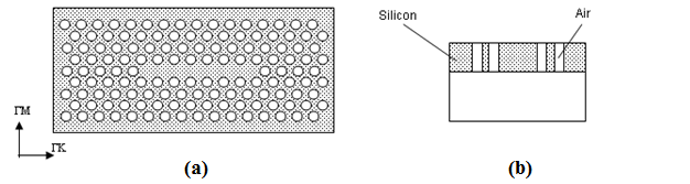 Spatial filtering with photonic crystals: Applied Physics ...