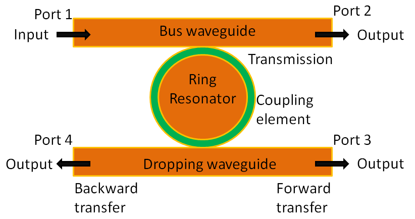 Can Bus Schematic