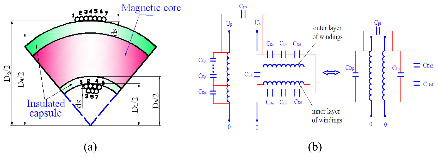 Hybrid Energy Storage And Applications Based On High Power Pulse Figure 2 Schematic Diagram Of A Transformer 13