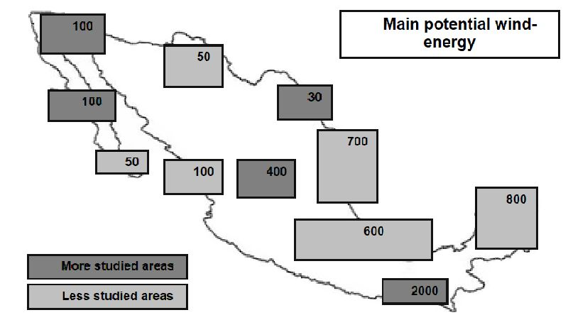 study for wind generation and co2 emission reduction applied to street lighting  u2013 zacatecas