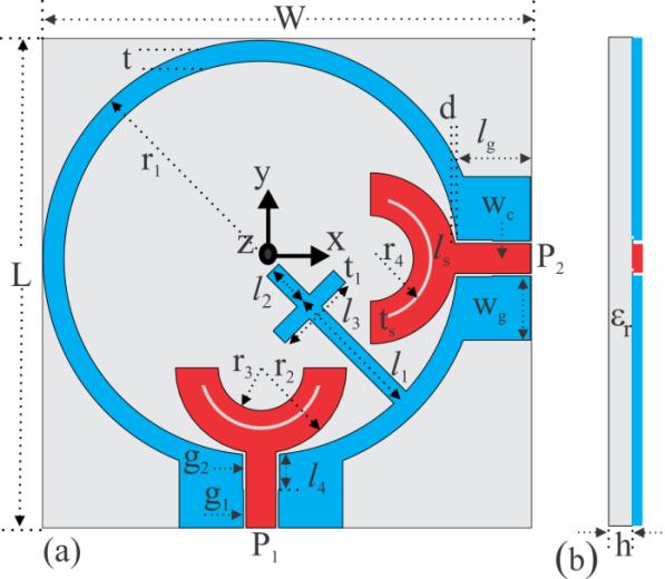 Dual-polarization slot-coupled printed antennas fed by stripline