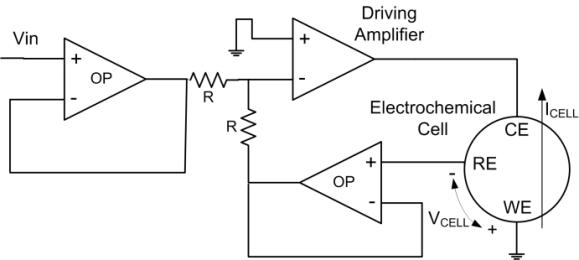 bioelectronics for amperometric biosensors