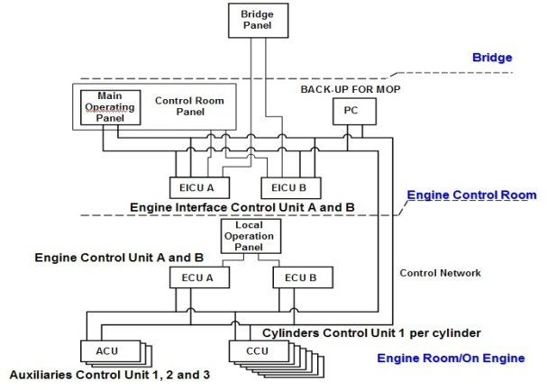 Hardware-in-Loop Simulation Technology of High-Pressure Common ...