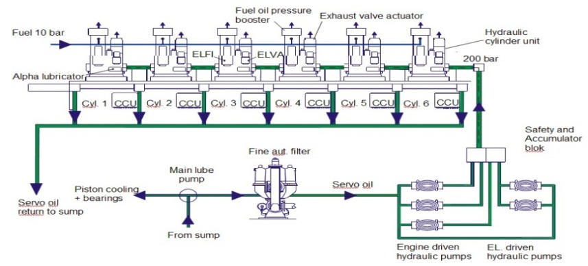 Hardware-in-Loop Simulation Technology of High-Pressure ... on