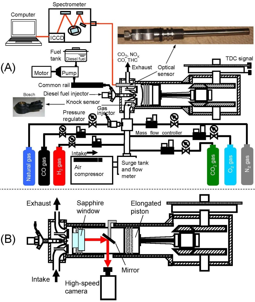 combustion and exhaust emission characteristics of diesel micro Diesel Engine Fuel Animation