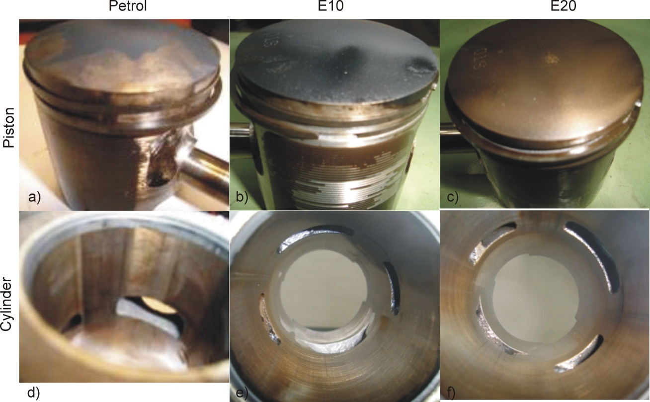 """Innovative """"Green"""" Tribological Solutions for Clean Small Engines ..."""