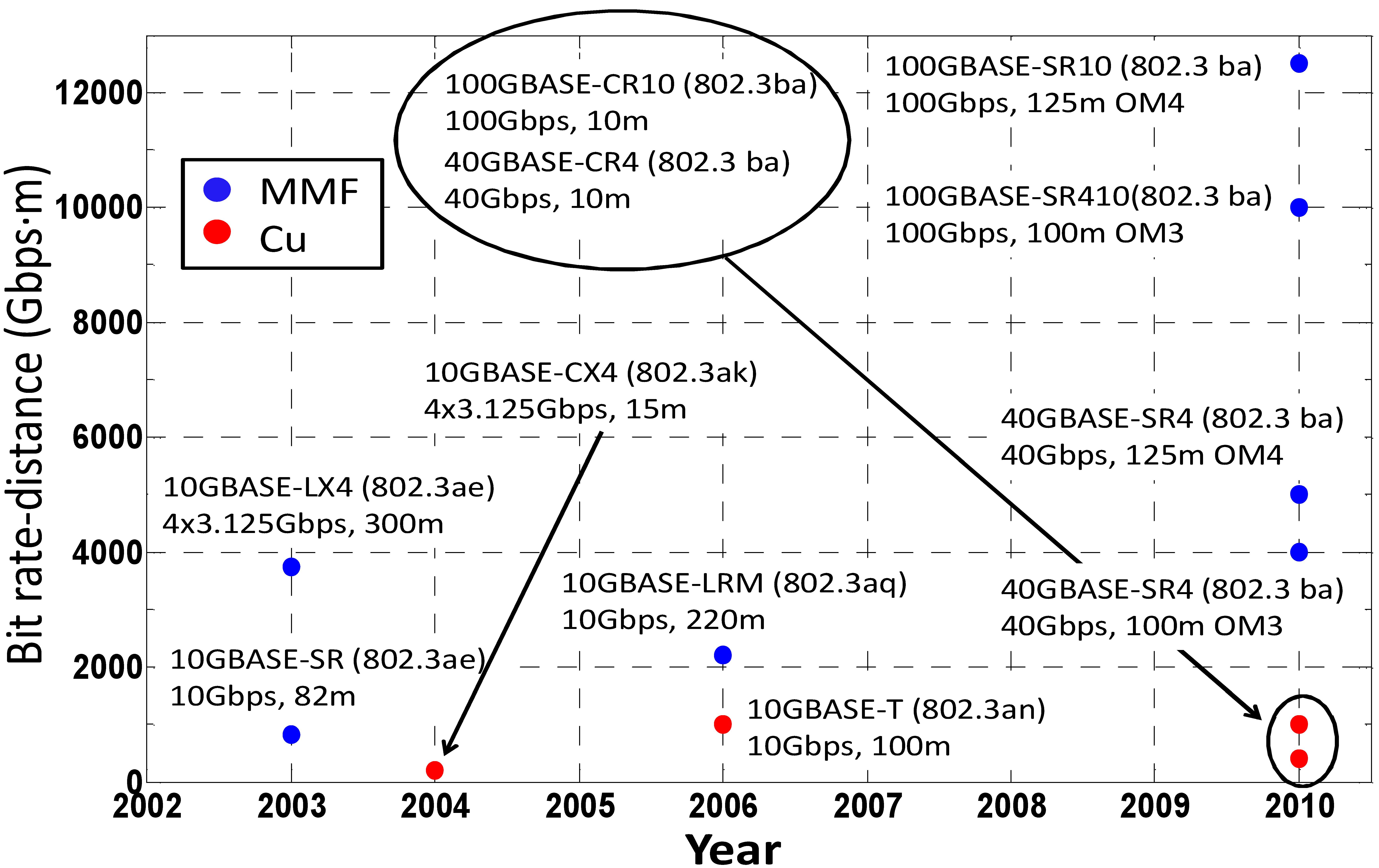 Multimode Graded Index Optical Fibers For Next Generation Broadband Wiring Diagram 2007 Carryall 6 Figure