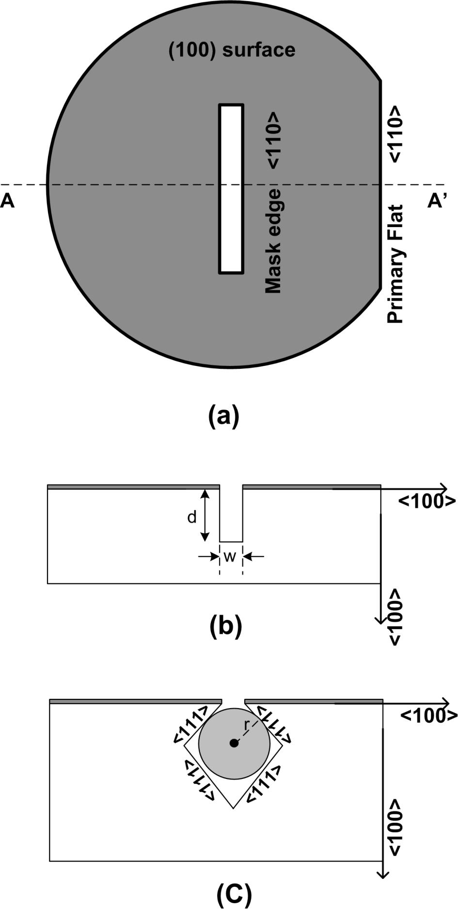 Optical Fibre on a Silicon Chip   IntechOpen