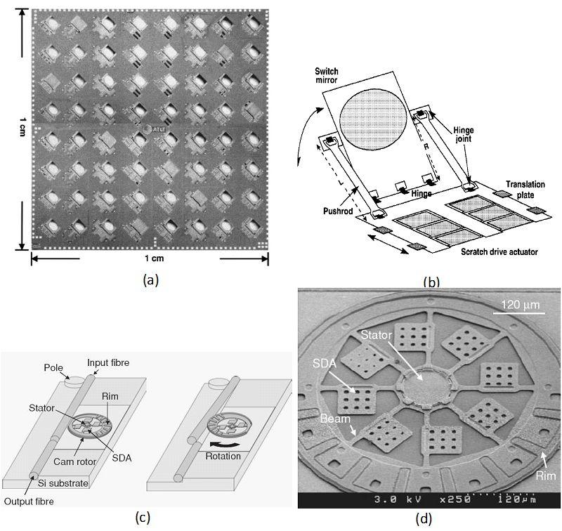 Optical Fibre on a Silicon Chip | IntechOpen