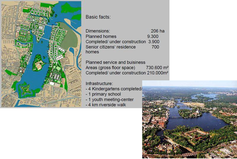 advantages of urban regeneration