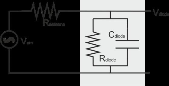 Electromagnetic Radiation Energy Harvesting – The Rectenna Based