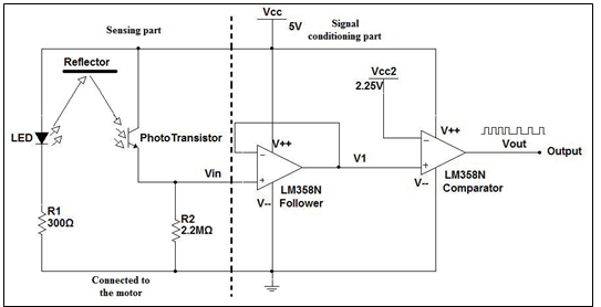 Remotely Train Control with the Aid of PIC32 Microcontroller
