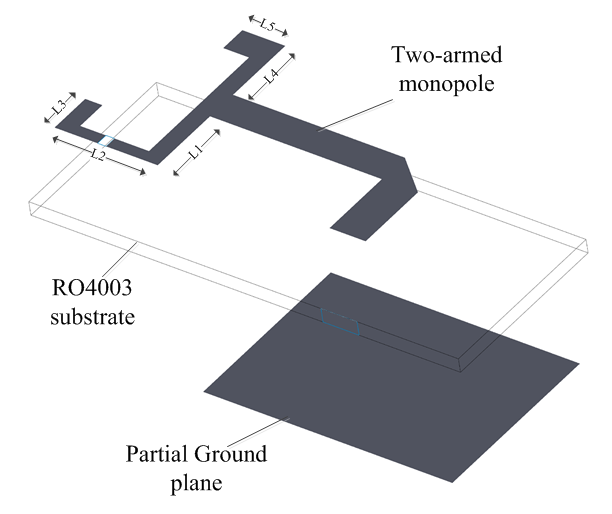 Low Cost Compact Multiband Printed Monopole Antennas and
