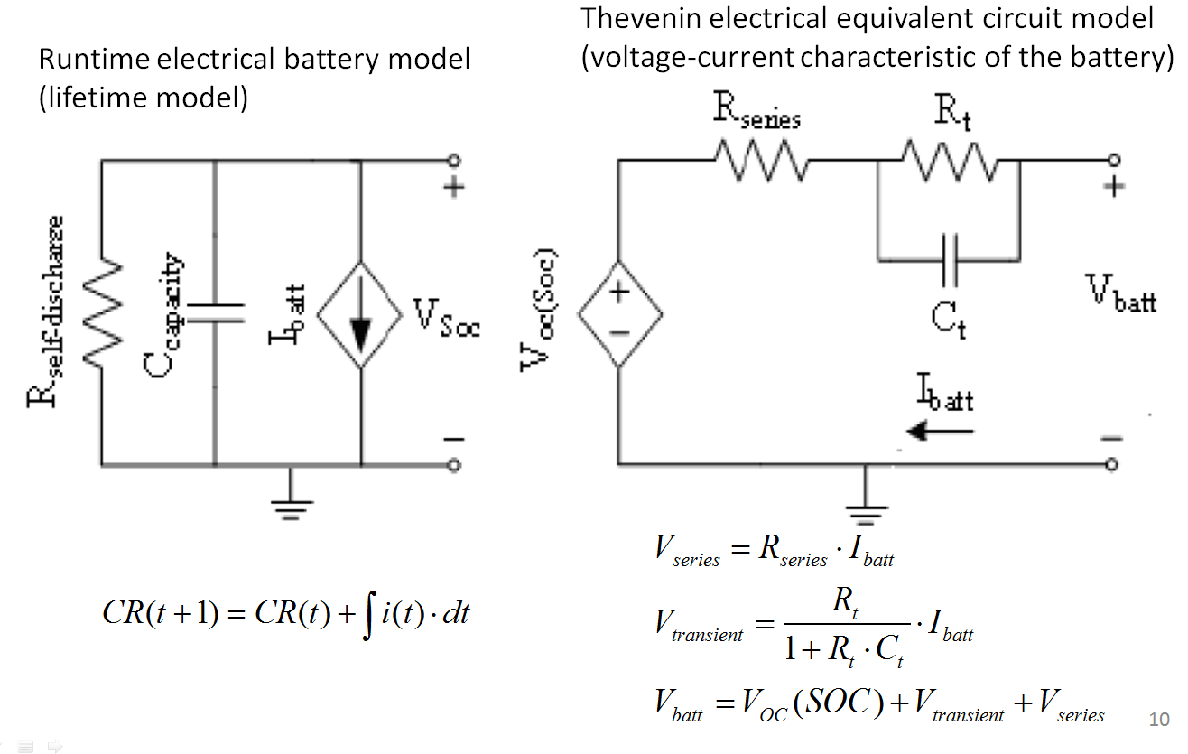 Energy Efficiency Improvements In A Distribution Network Based On Circuit As Well Battery Rc Watt Meter Schematic Additionally Dc Figure 5 The Electrical Equivalent Model Of Ev