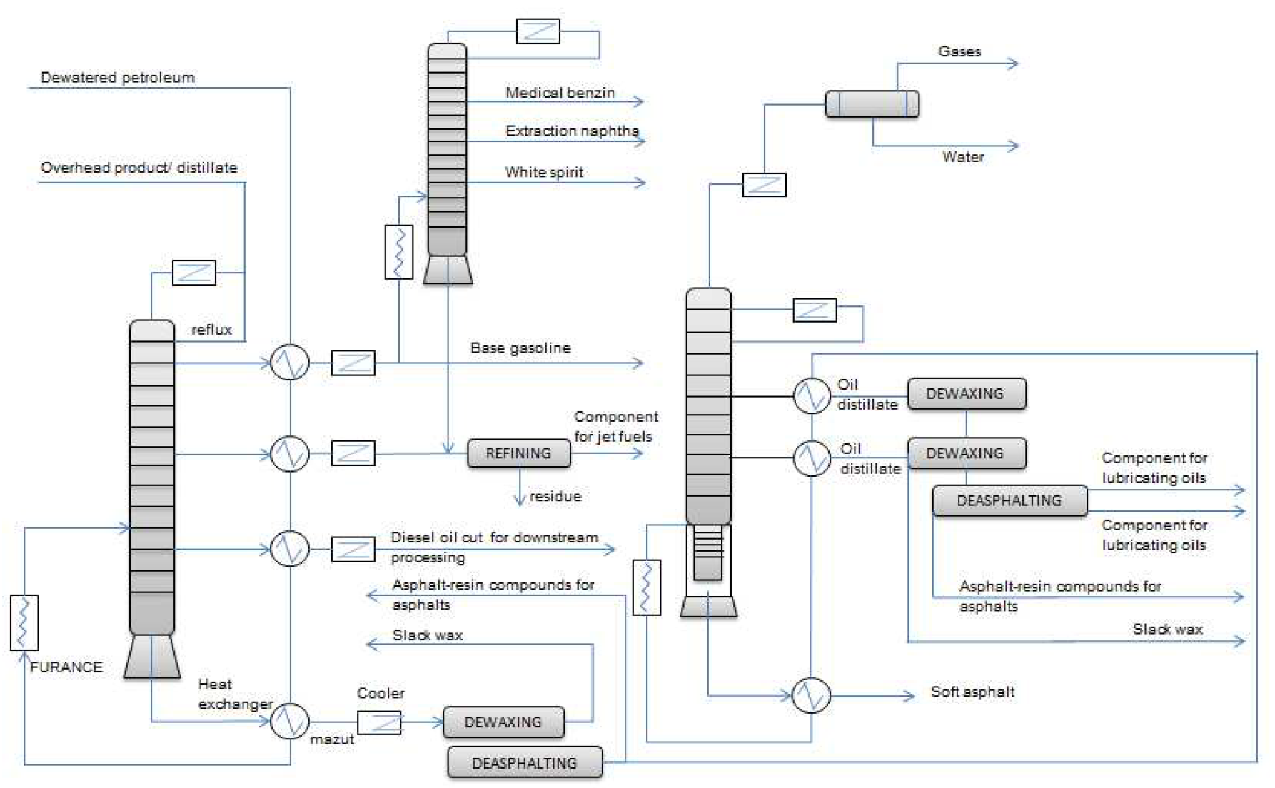 Gas Engine Block Diagram Wiring Diagrams Straight 4 The Influence Of Fuel Manufacturing Processes On Their Rh Intechopen Com Diesel 62