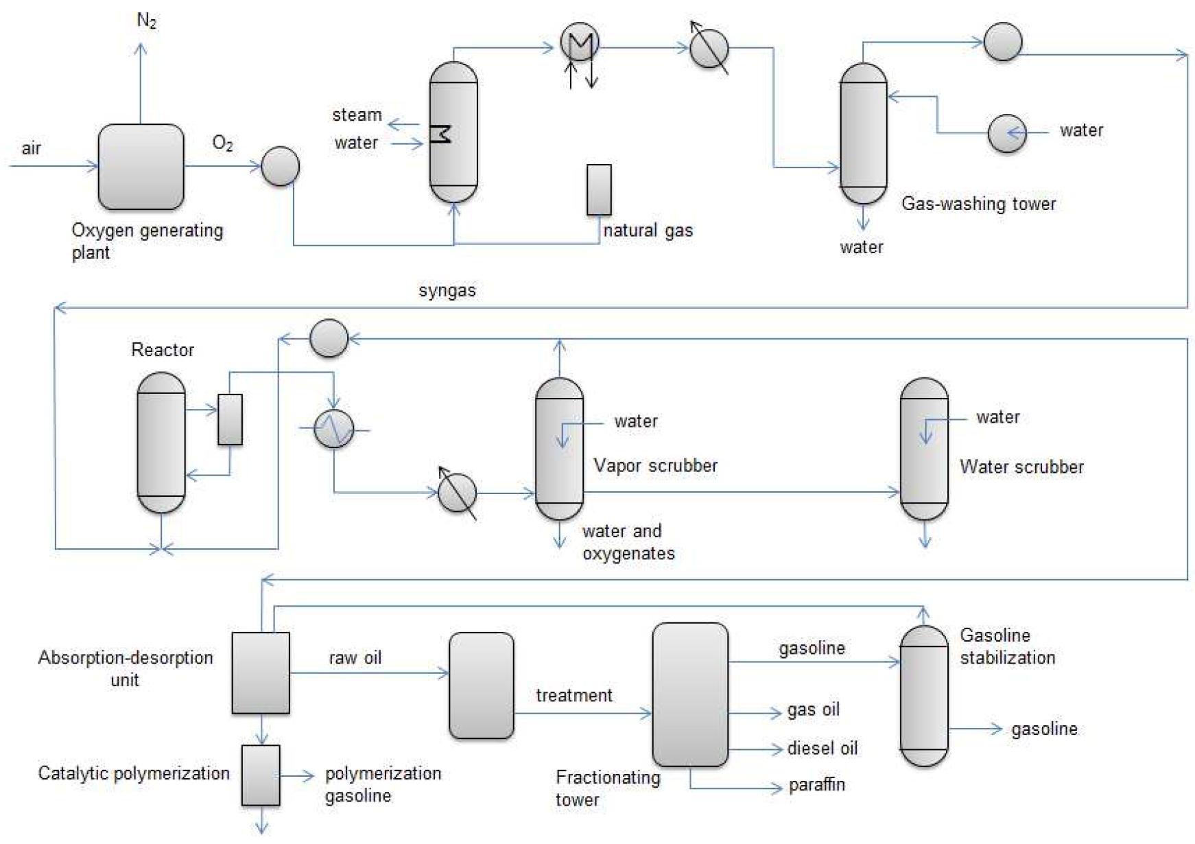 manufacturing process book by raghuvanshi pdf