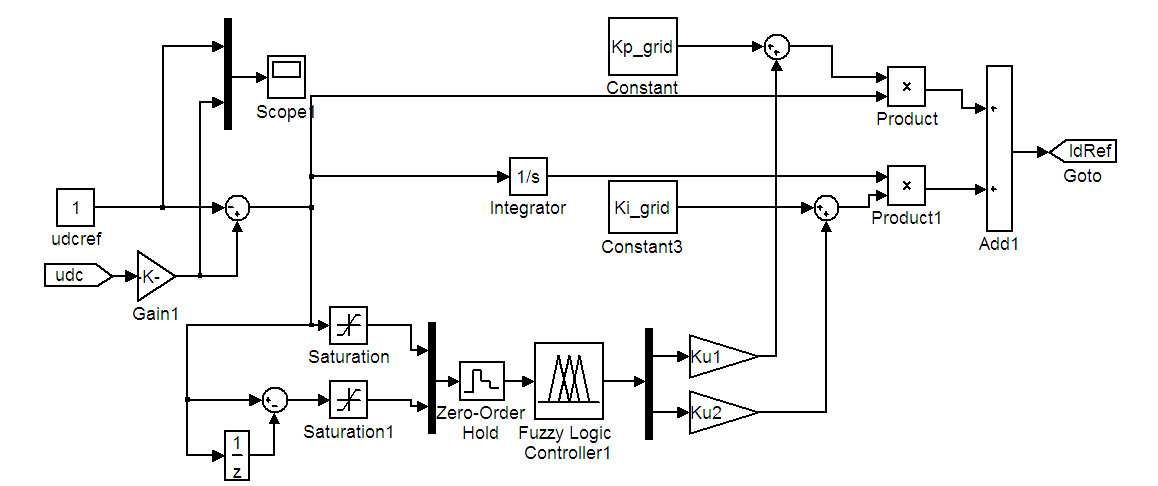 Application of Fuzzy Logic Control for Grid-Connected Wind
