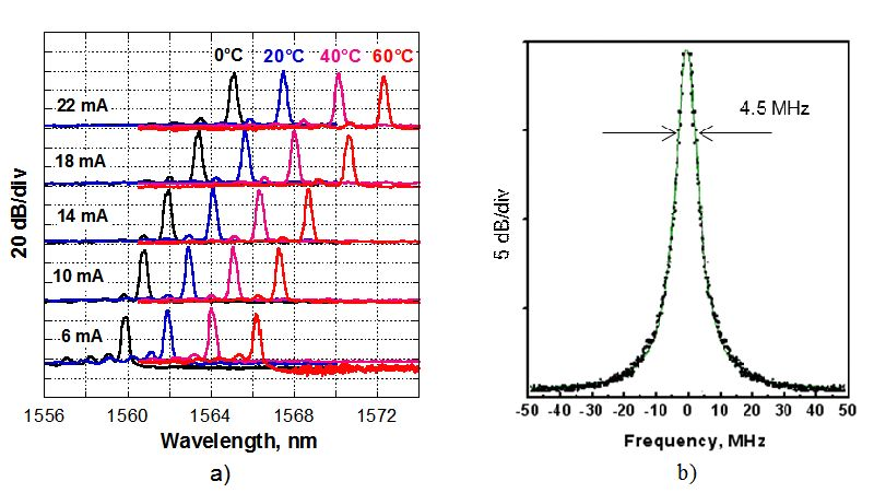 Long Wavelength VCSELs and VCSEL-Based Processing of