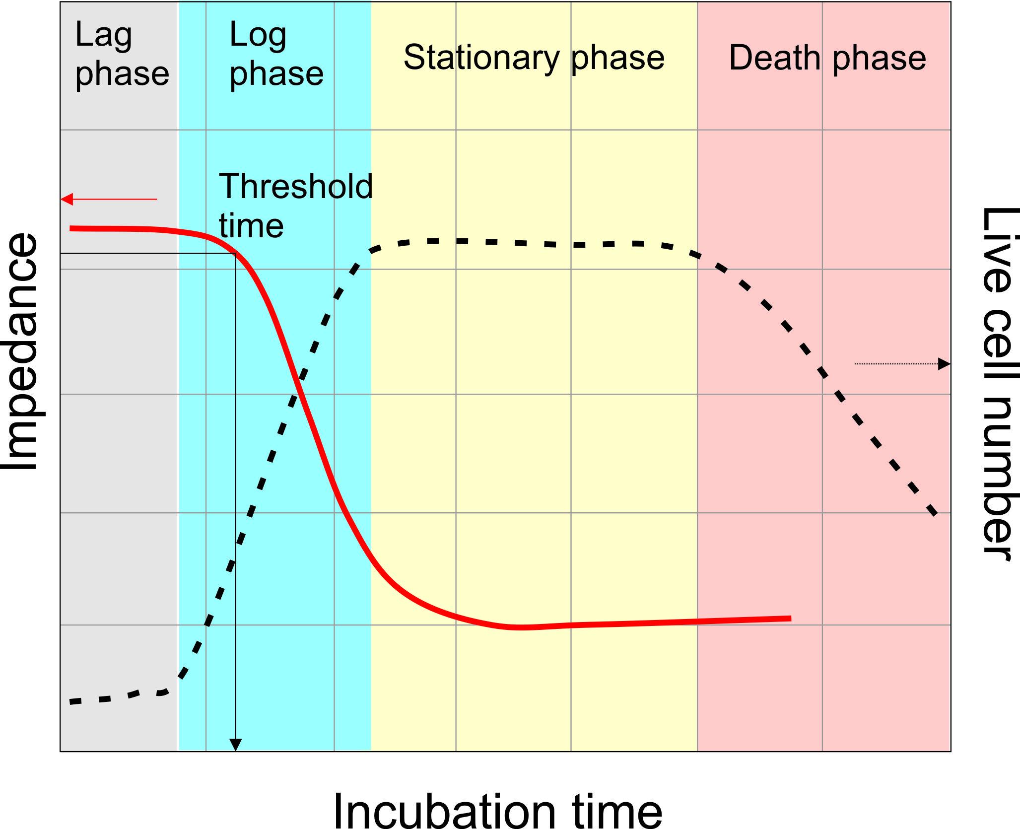 Impedimetric Sensors For Bacteria Detection Intechopen Circuit Impedance Edit Response Natural Respond Figure 4