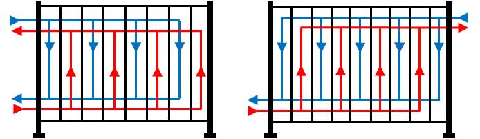 Modeling and Design of Plate Heat Exchanger | IntechOpen