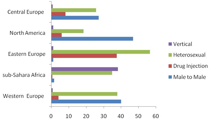 Ver partido guatemala vs antigua y barbuda online dating