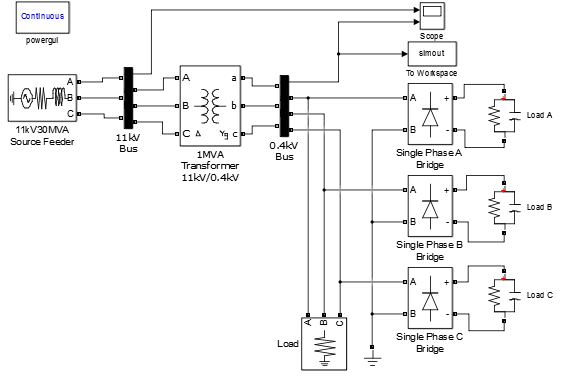 A Comprehensive Modeling and Simulation of Power Quality