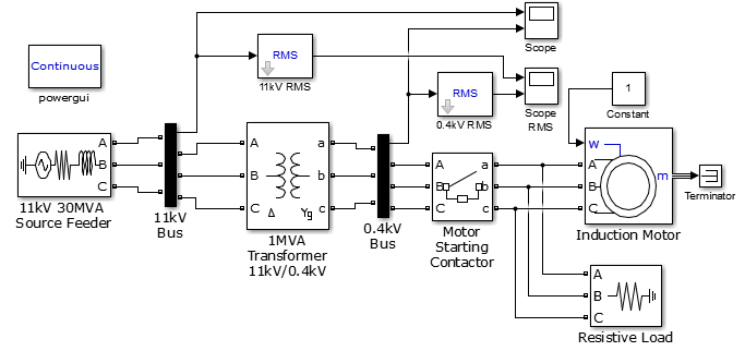 a comprehensive modeling and simulation of power quality disturbances using matlab  simulink