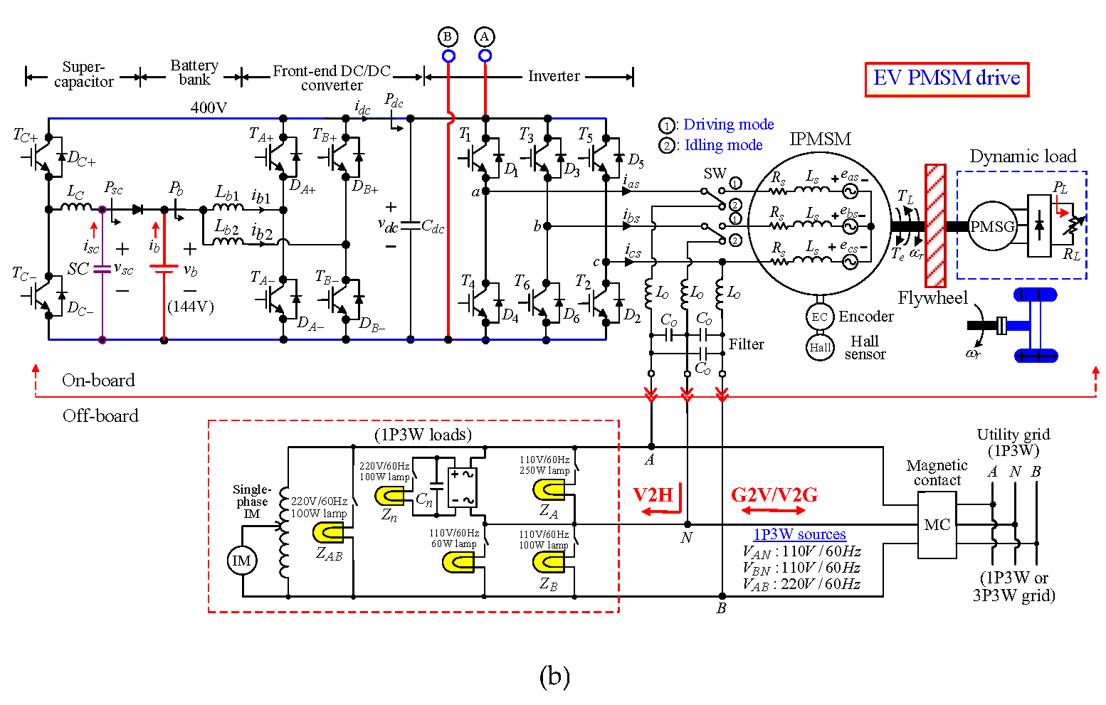 Applications Of Switch Mode Rectifiers On Micro Grid Incorporating Further Motor Wiring Diagram Furthermore Half Wave Rectifier Circuit Figure 2