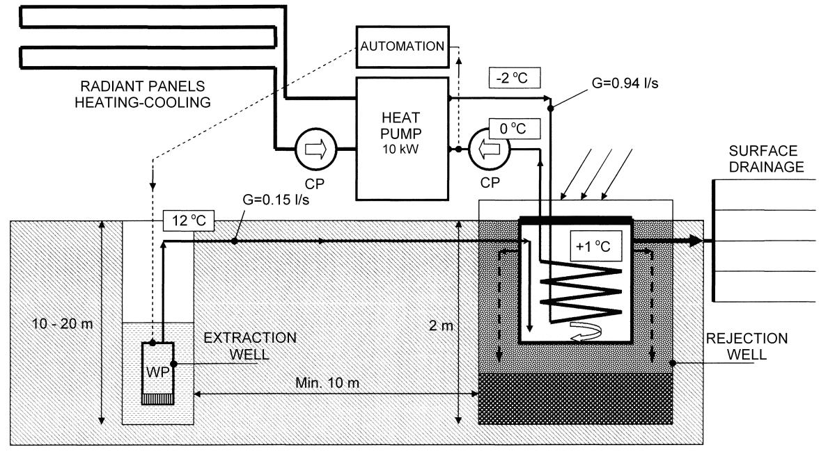 ground source heat pump wiring diagram using ground source heat pump systems for heating cooling of  using ground source heat pump systems