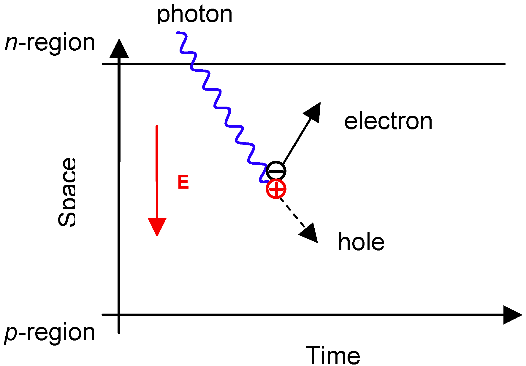 The Digital Silicon Photomultiplier Intechopen Interval Methods For Analog Circuits Figure 1