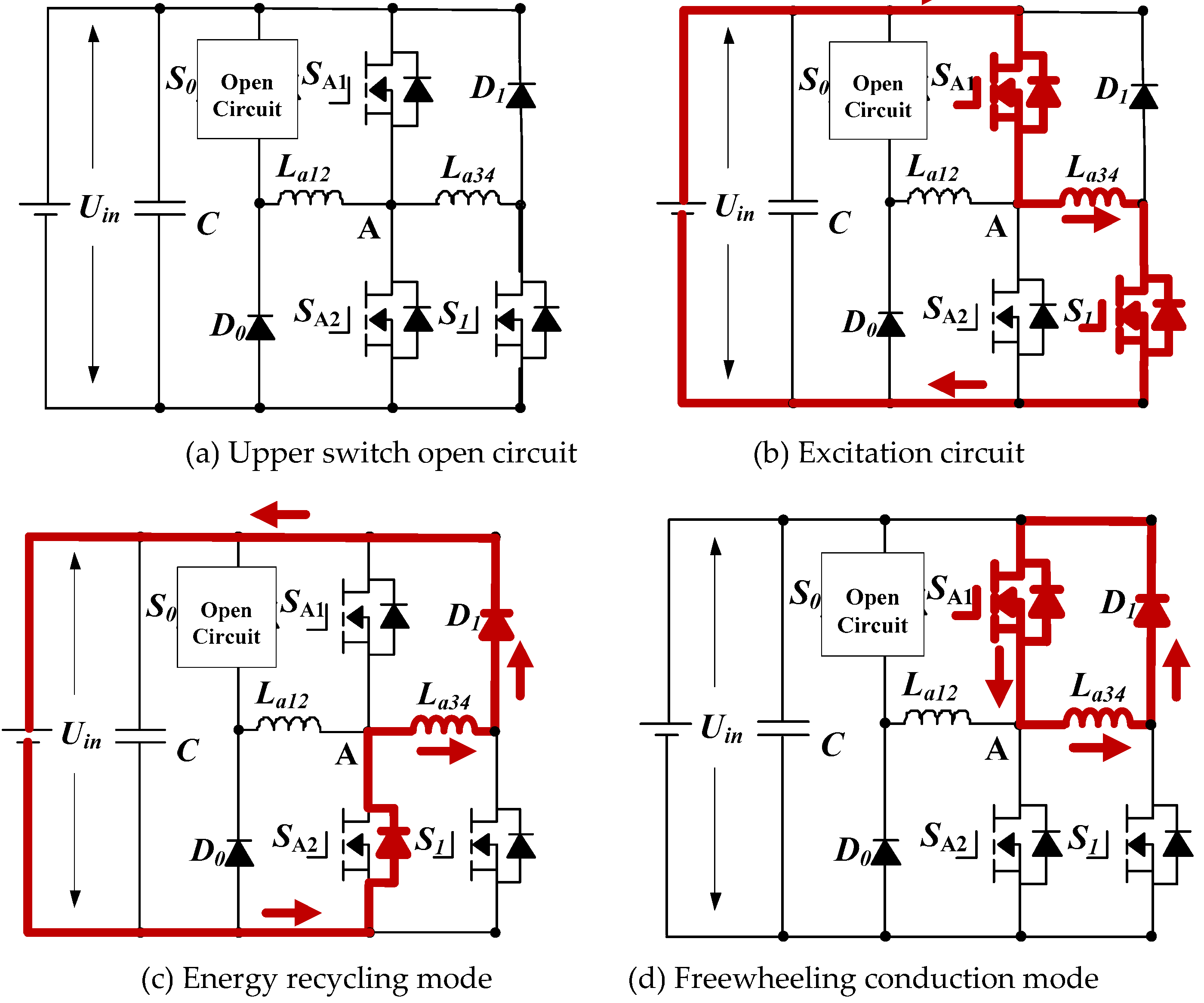 Open Circuit Faults Fault Diagnosis Of Switched Reluctance Motors In Electrified Vehicle Figure 17 Tolerance Operation Topology Under
